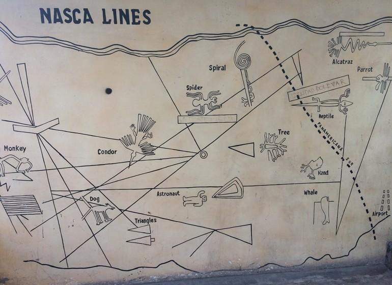 Pérou Voyage Côte Pacifique carte des lignes de Nasca